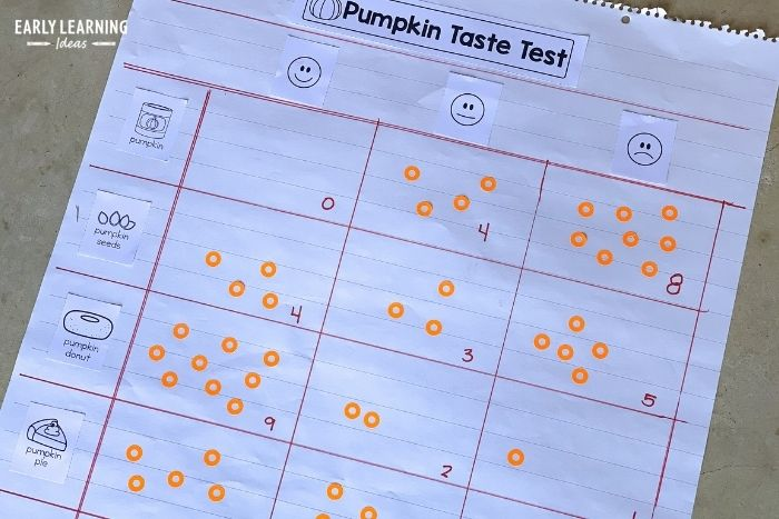 Kids can gather data during the taste test and analyze the data just like scientists.